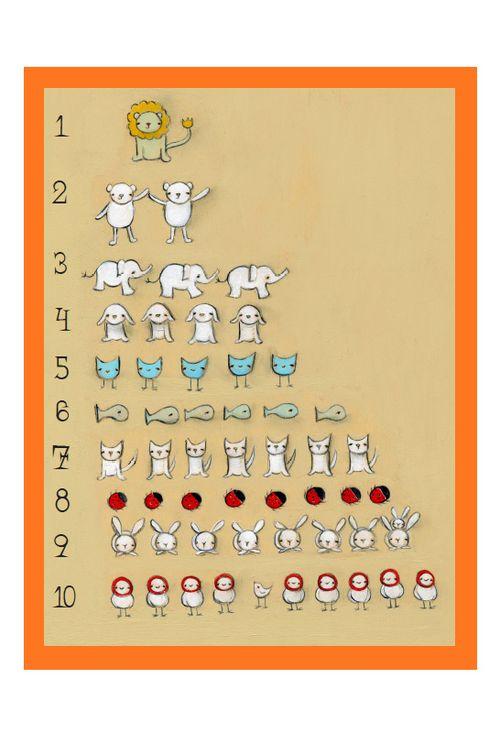 Numbers orange